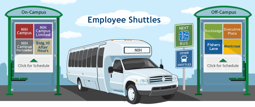 Sitemap of NIH Shuttle Webpage
