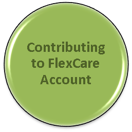 Contributing to flexcare account button