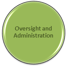 Oversight and Administration Button