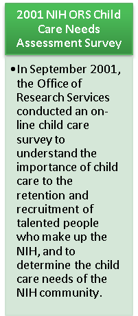 2001 Child Care Needs Assessment