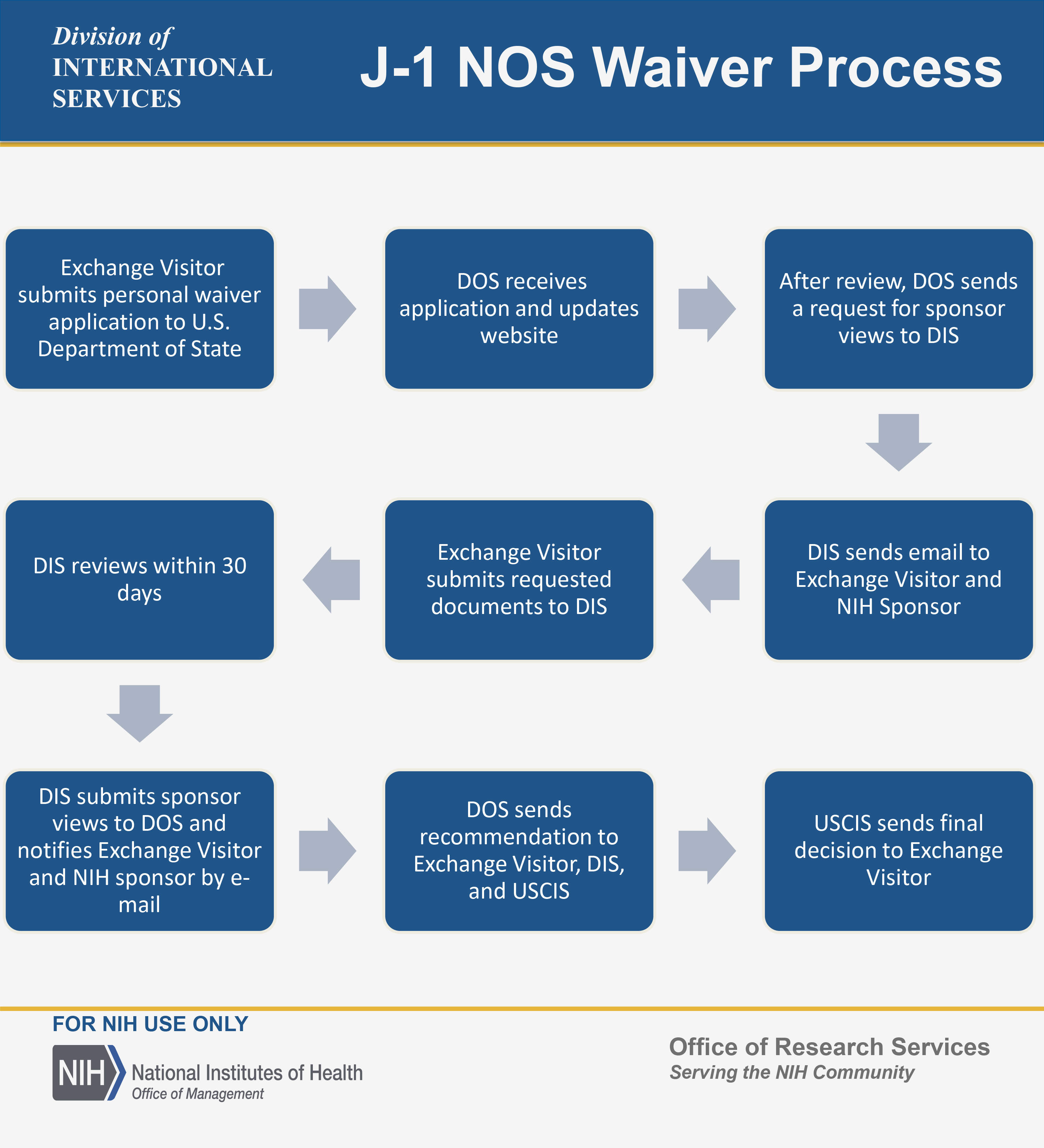 j visa waiver form لم يسبق له مثيل الصور + tier3.xyz