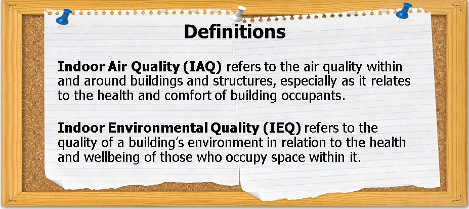 Definition: Indoor Air Quality (IAQ) refers to the air quality within and around buildings and structures.